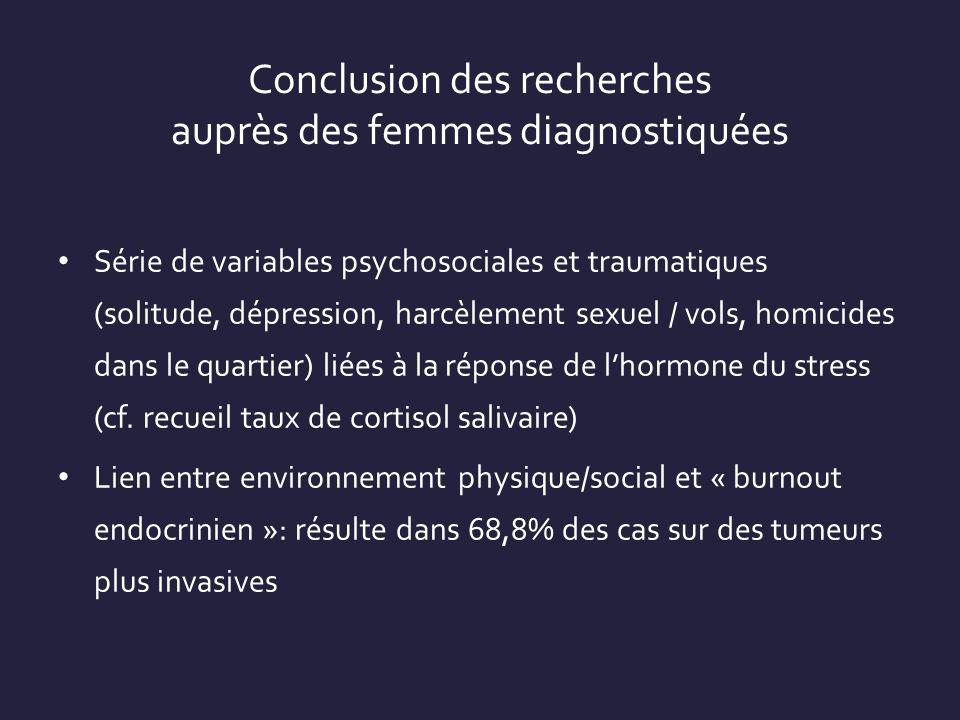 Conclusion des recherches auprès des femmes diagnostiquées
