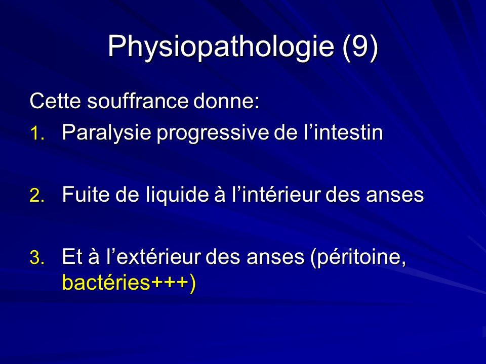 Physiopathologie (9) Cette souffrance donne: