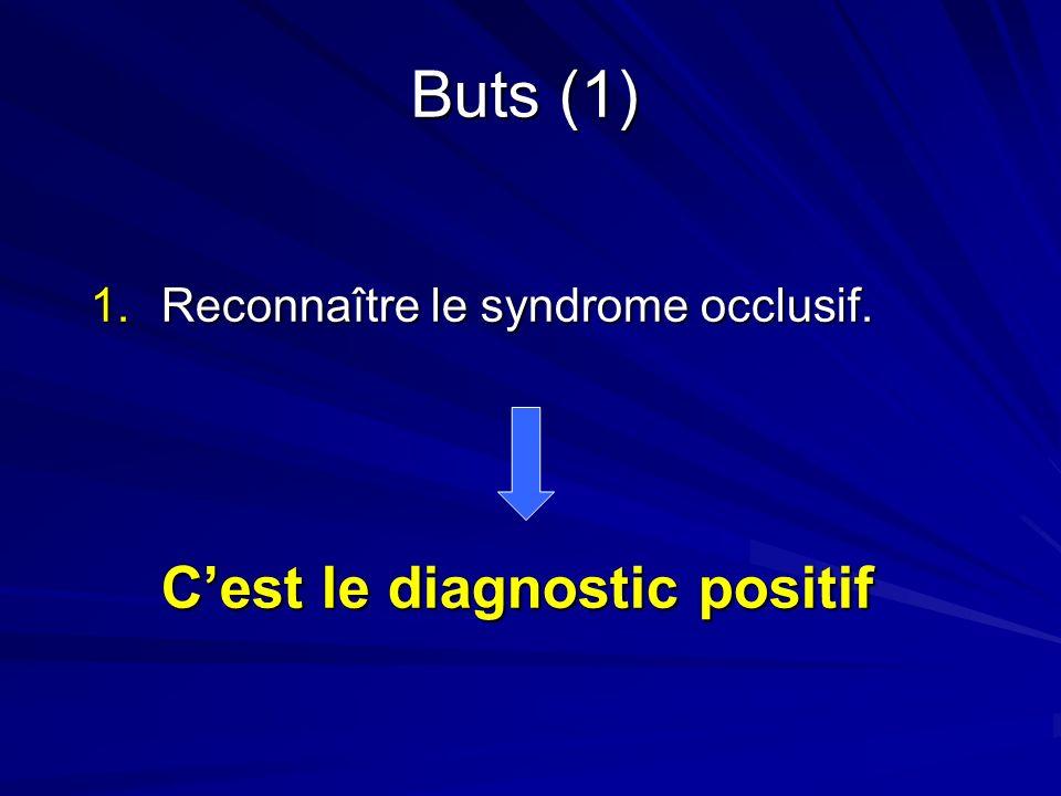 Buts (1) Reconnaître le syndrome occlusif. C'est le diagnostic positif