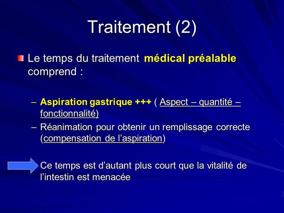 Traitement (2) Le temps du traitement médical préalable comprend :