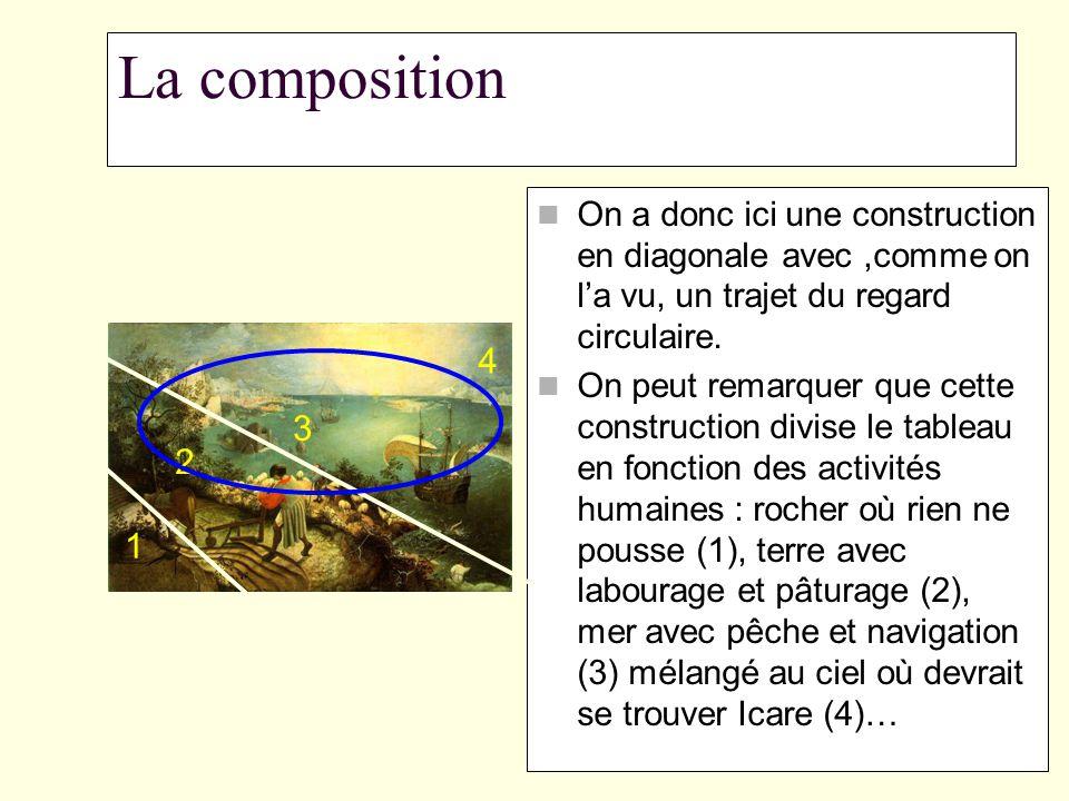 La composition On a donc ici une construction en diagonale avec ,comme on l'a vu, un trajet du regard circulaire.