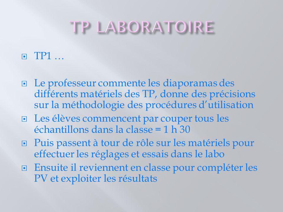 TP LABORATOIRE TP1 …