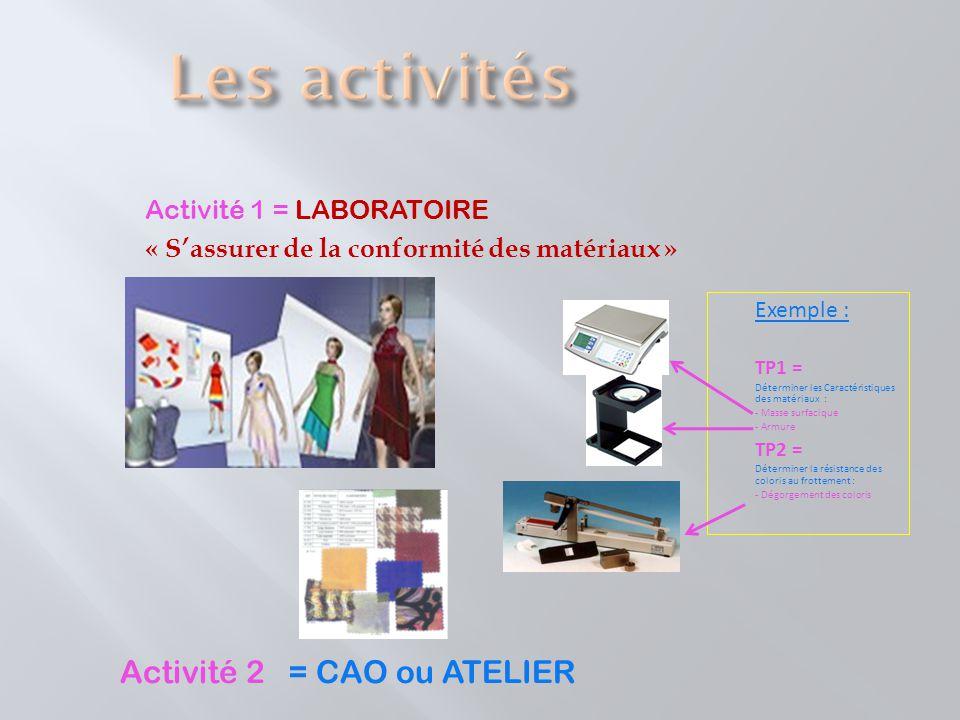 Les activités Activité 2 = CAO ou ATELIER Activité 1 = LABORATOIRE