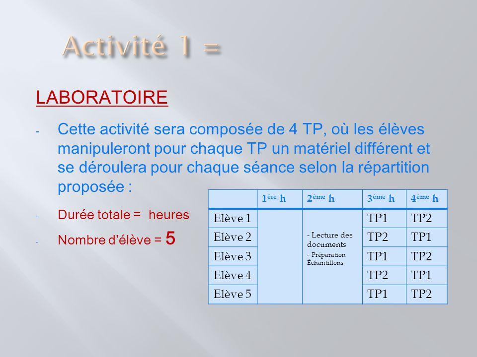 Activité 1 = LABORATOIRE