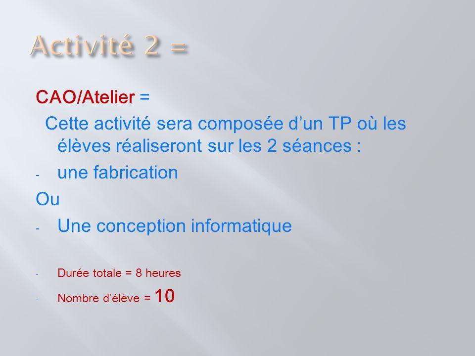Activité 2 = CAO/Atelier =