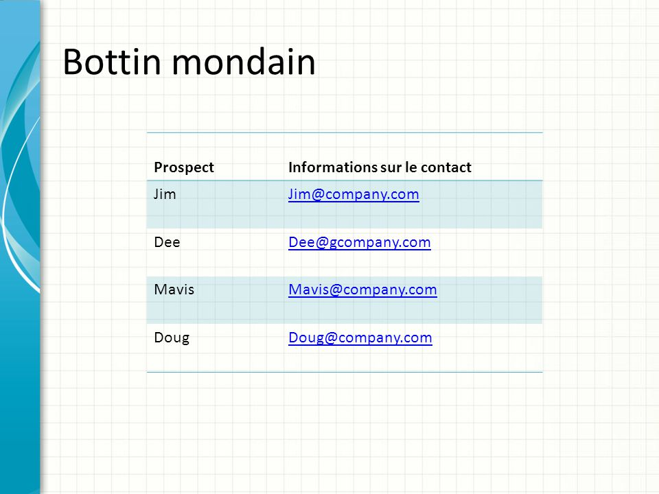 Bottin mondain Prospect Informations sur le contact Jim