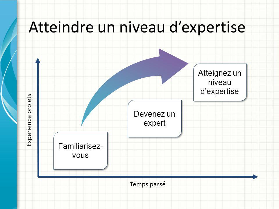 Atteindre un niveau d'expertise