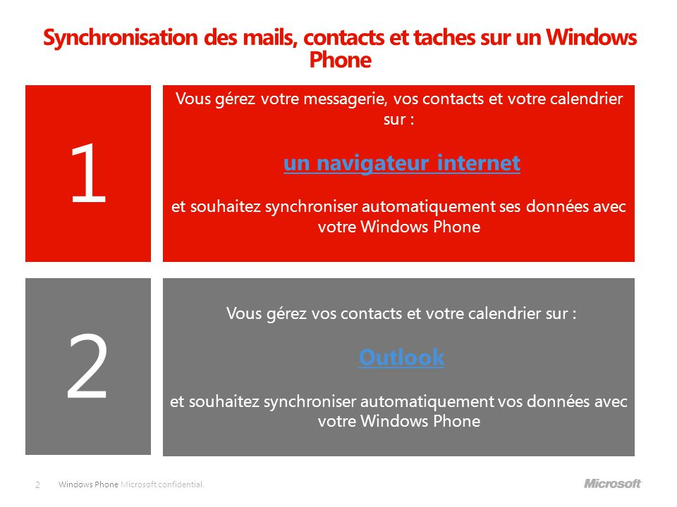 Synchronisation des mails, contacts et taches sur un Windows Phone