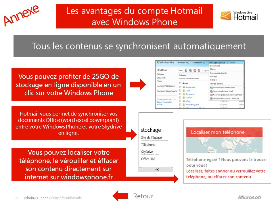 tout savoir sur la synchronisation des mails contacts et calendrier sur windows phone lire. Black Bedroom Furniture Sets. Home Design Ideas