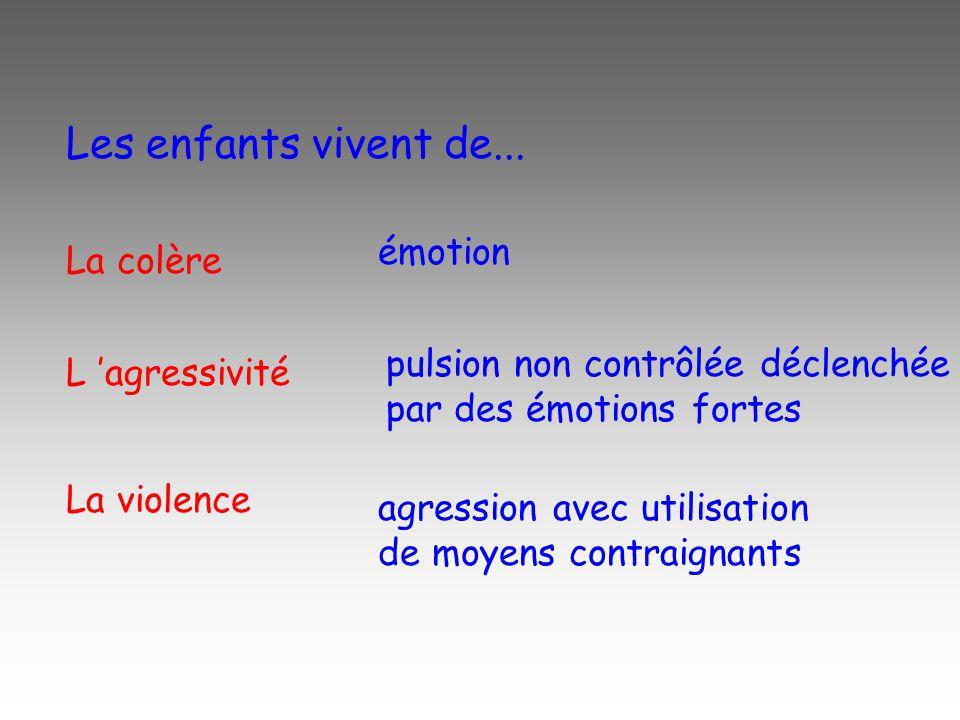 Les enfants vivent de... émotion La colère