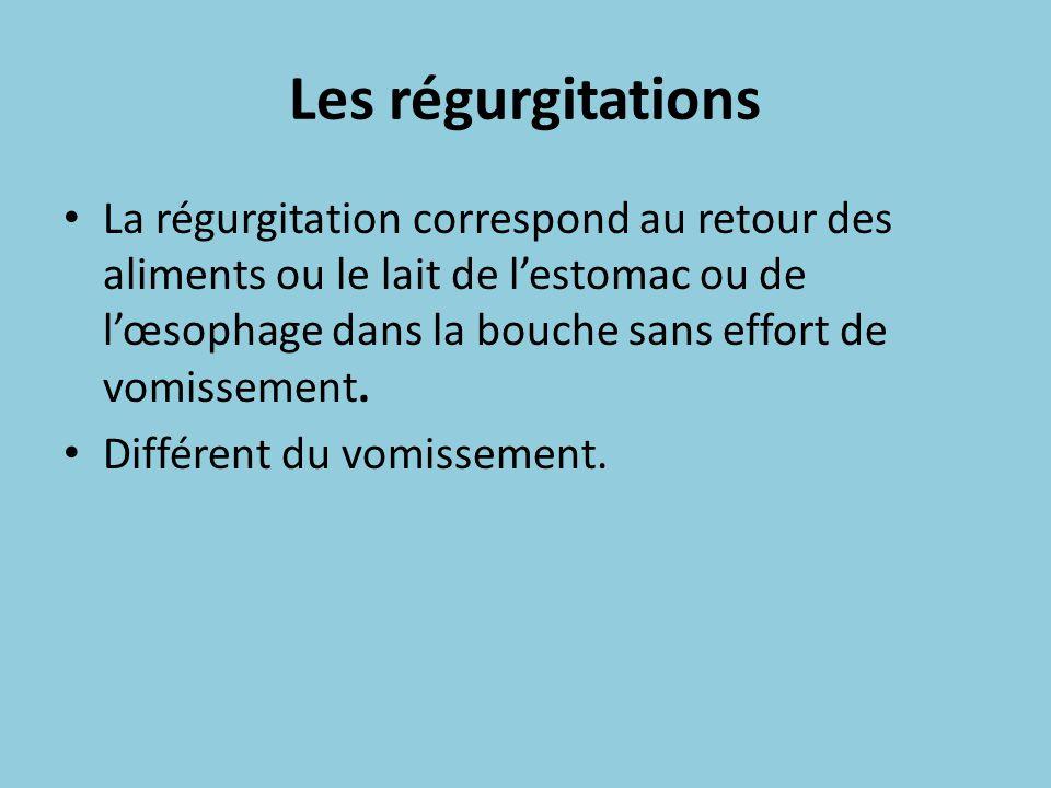 Les régurgitations