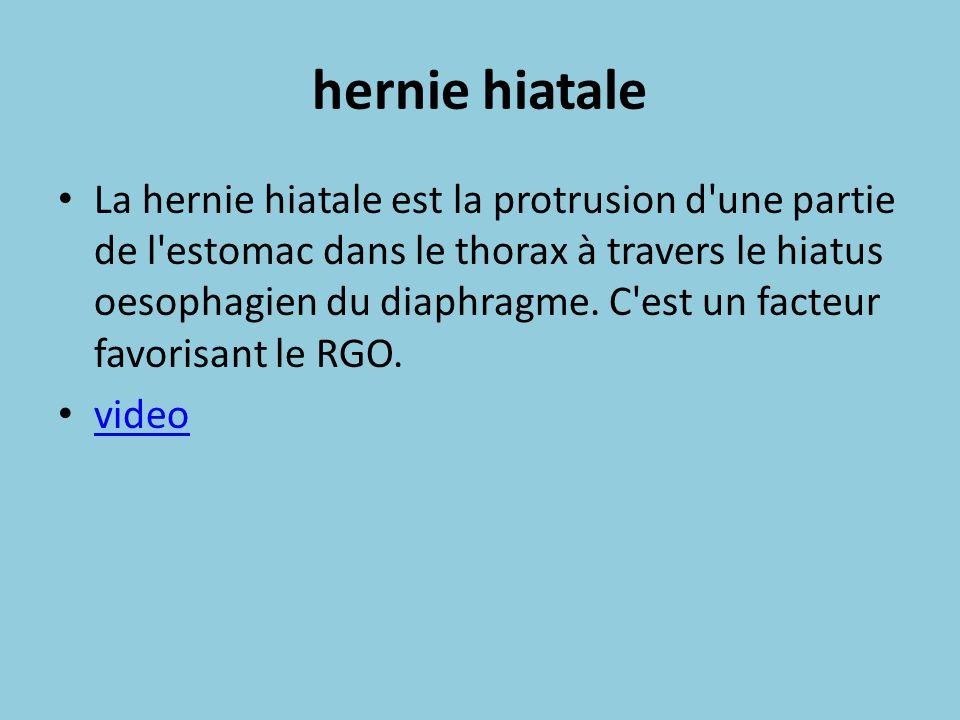 hernie hiatale