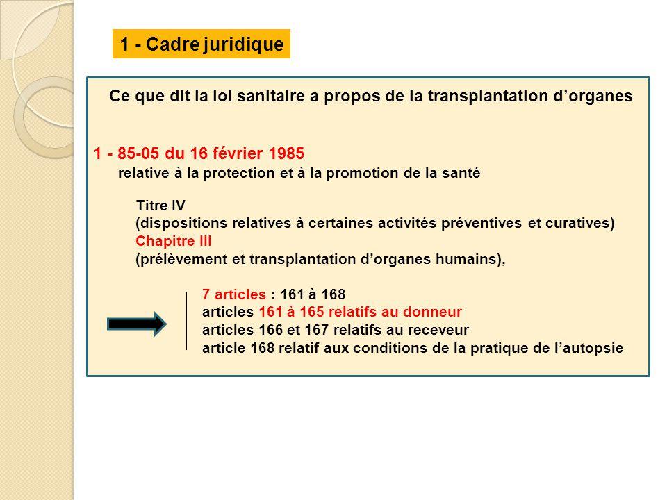 1 - Cadre juridique Ce que dit la loi sanitaire a propos de la transplantation d'organes. 1 - 85-05 du 16 février 1985.