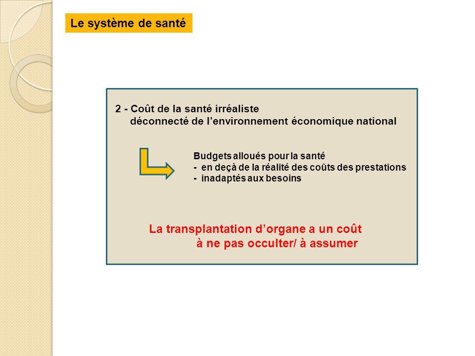La transplantation d'organe a un coût à ne pas occulter/ à assumer