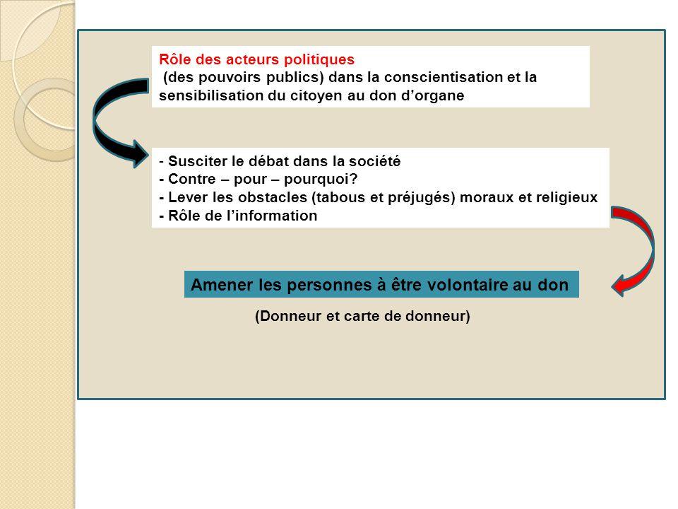 Amener les personnes à être volontaire au don