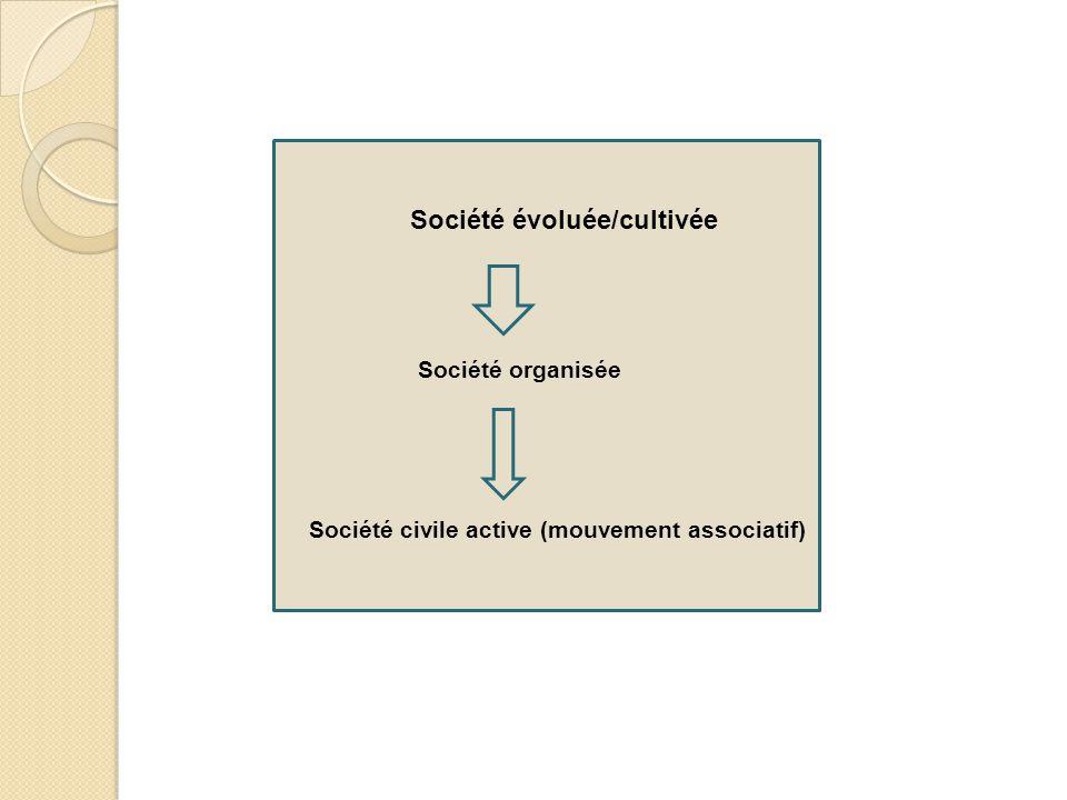 Société évoluée/cultivée