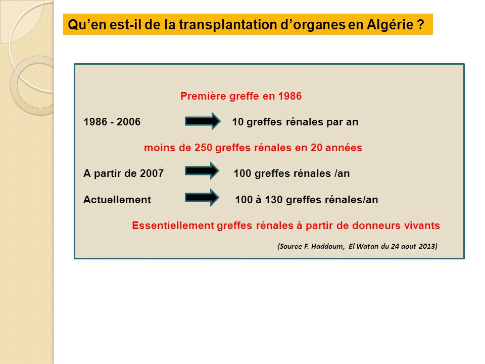 Qu'en est-il de la transplantation d'organes en Algérie