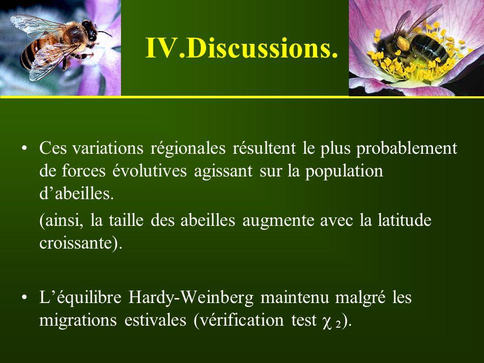 IV.Discussions. Ces variations régionales résultent le plus probablement de forces évolutives agissant sur la population d'abeilles.