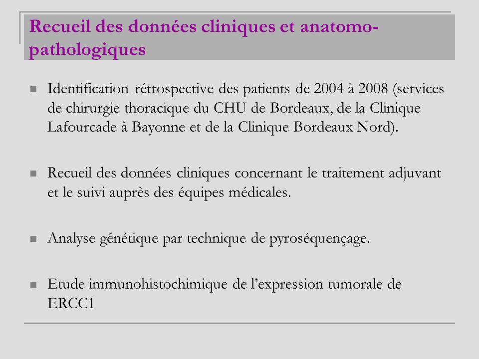 Recueil des données cliniques et anatomo-pathologiques