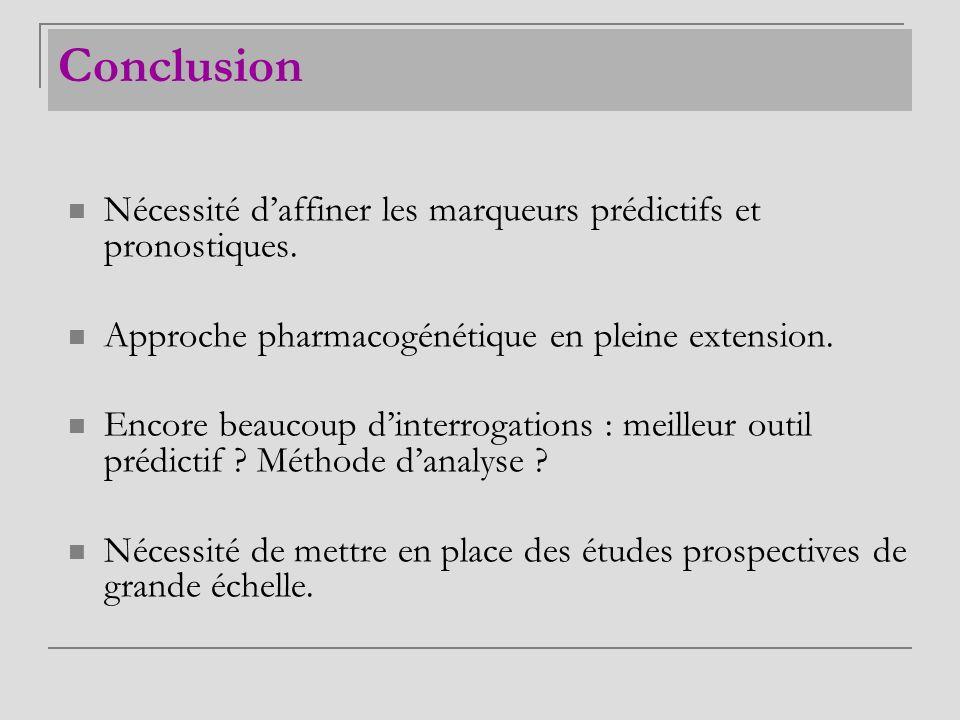 ConclusionNécessité d'affiner les marqueurs prédictifs et pronostiques. Approche pharmacogénétique en pleine extension.