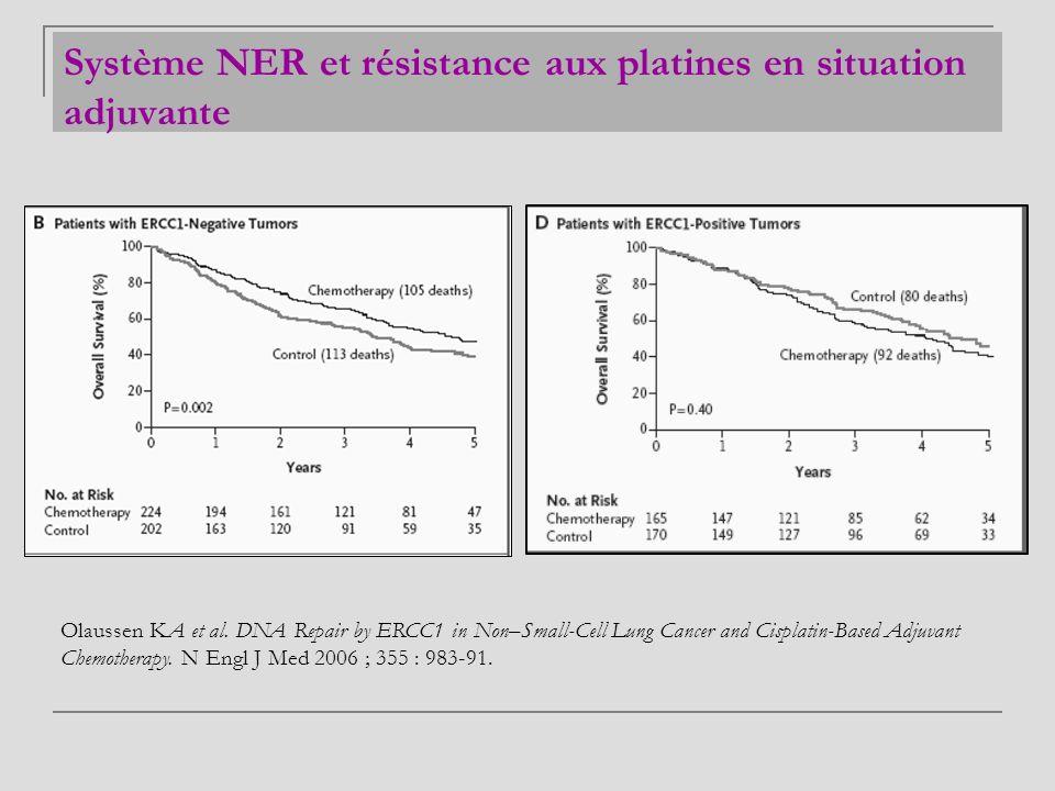Système NER et résistance aux platines en situation adjuvante