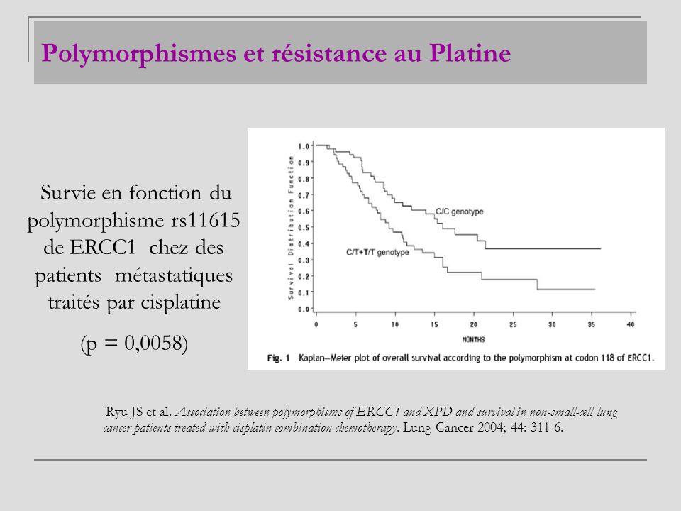 Polymorphismes et résistance au Platine