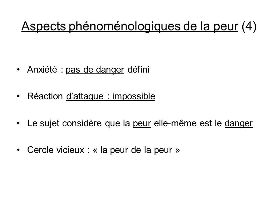 Aspects phénoménologiques de la peur (4)