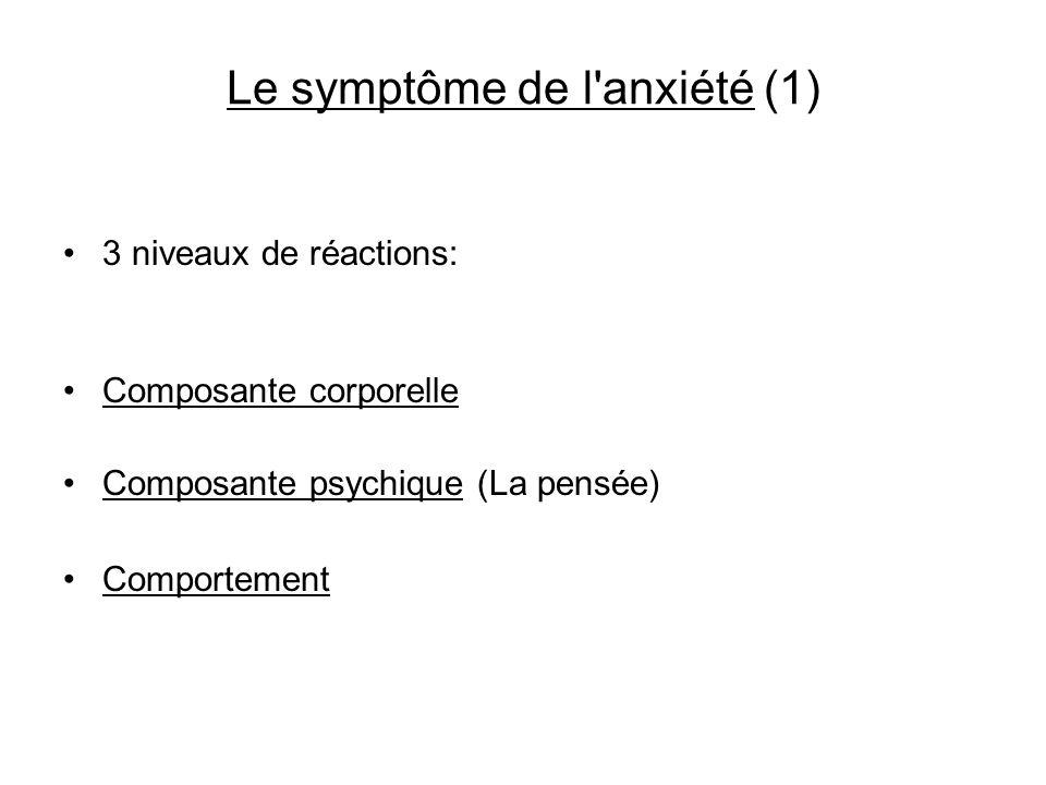 Le symptôme de l anxiété (1)