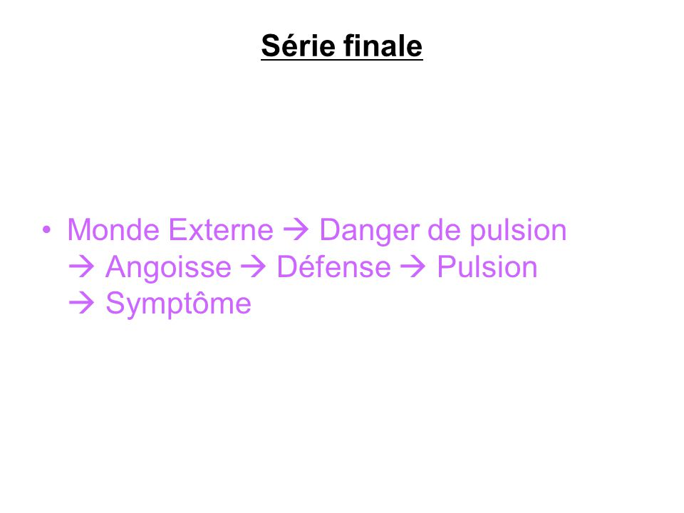 Série finale Monde Externe  Danger de pulsion  Angoisse  Défense  Pulsion  Symptôme.