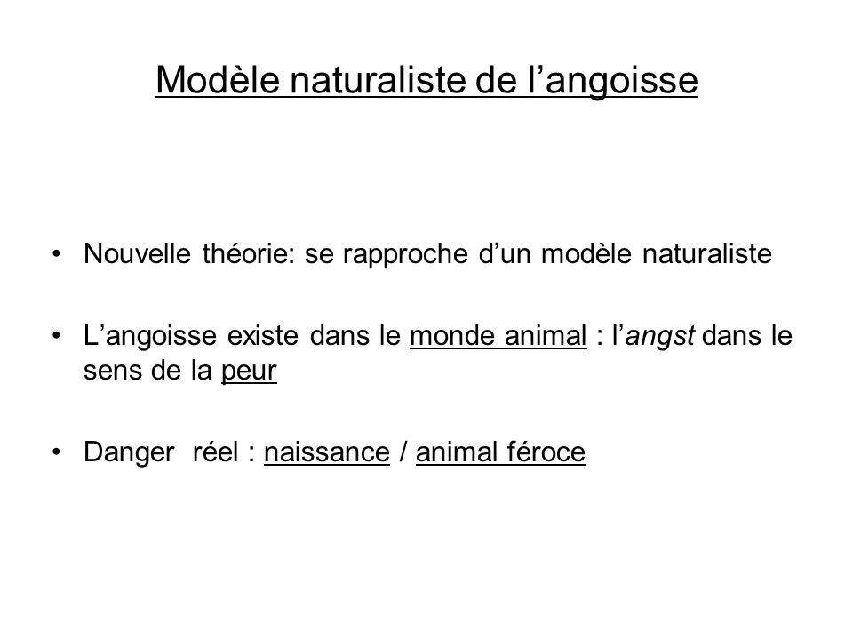 Modèle naturaliste de l'angoisse