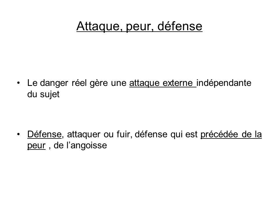 Attaque, peur, défense Le danger réel gère une attaque externe indépendante du sujet.