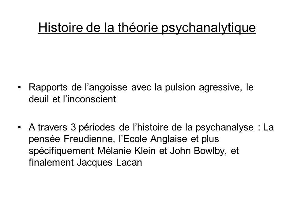 Histoire de la théorie psychanalytique