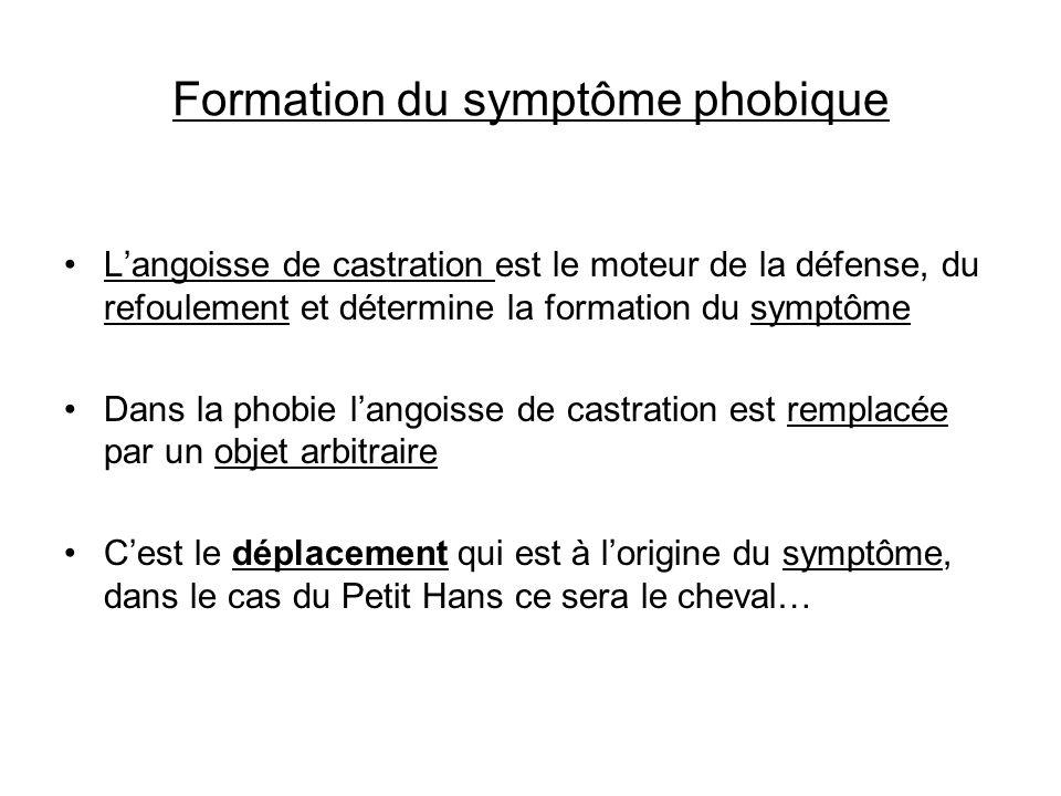 Formation du symptôme phobique