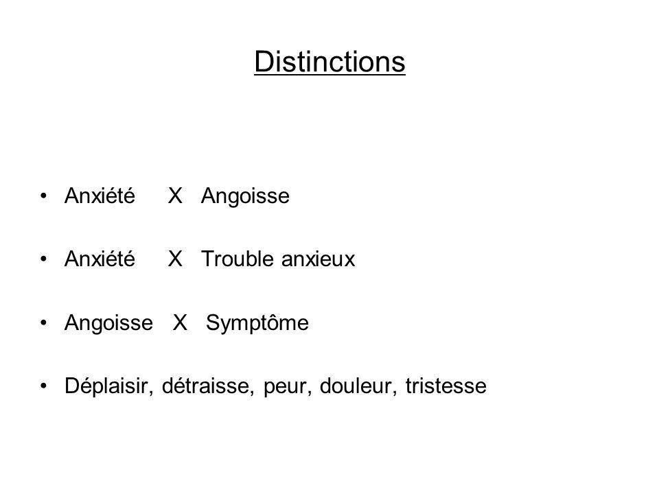 Distinctions Anxiété X Angoisse Anxiété X Trouble anxieux