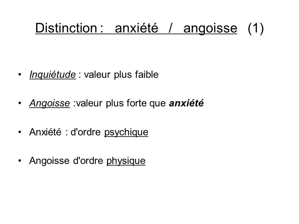 Distinction : anxiété / angoisse (1)