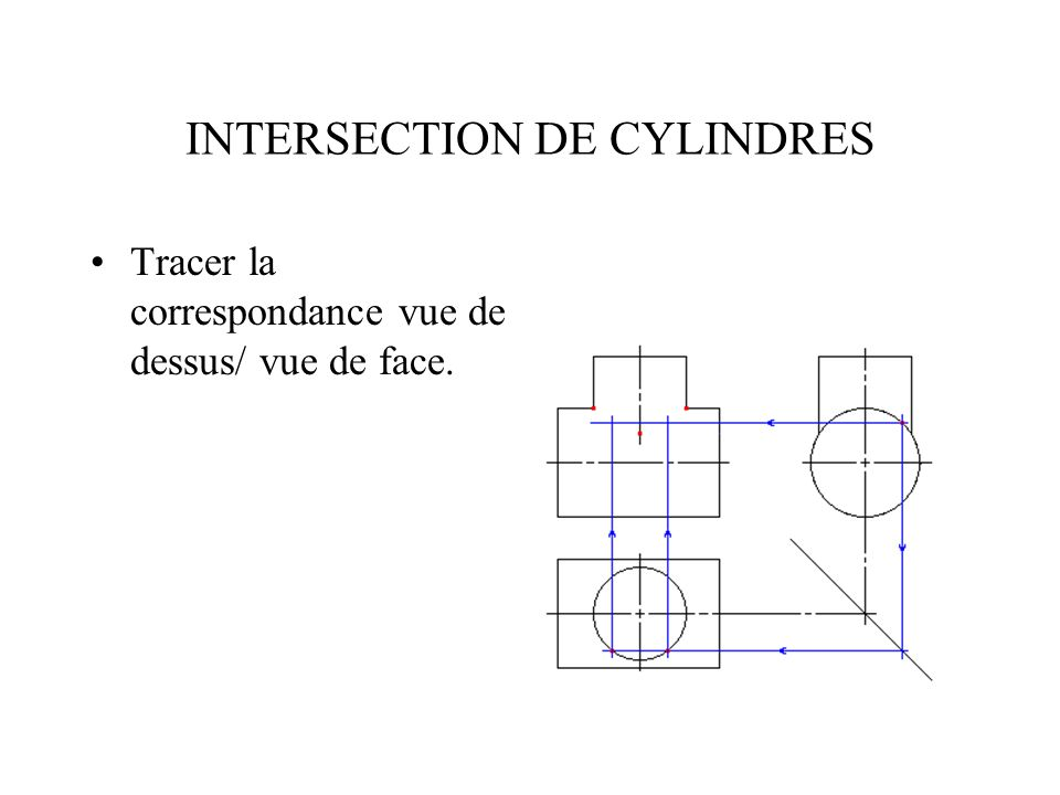 INTERSECTION DE CYLINDRES