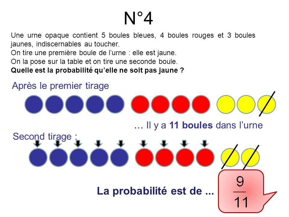 N°5 Probabilité d'obtenir «1» ou «6» : 0,2 + 0,4 = 0,6
