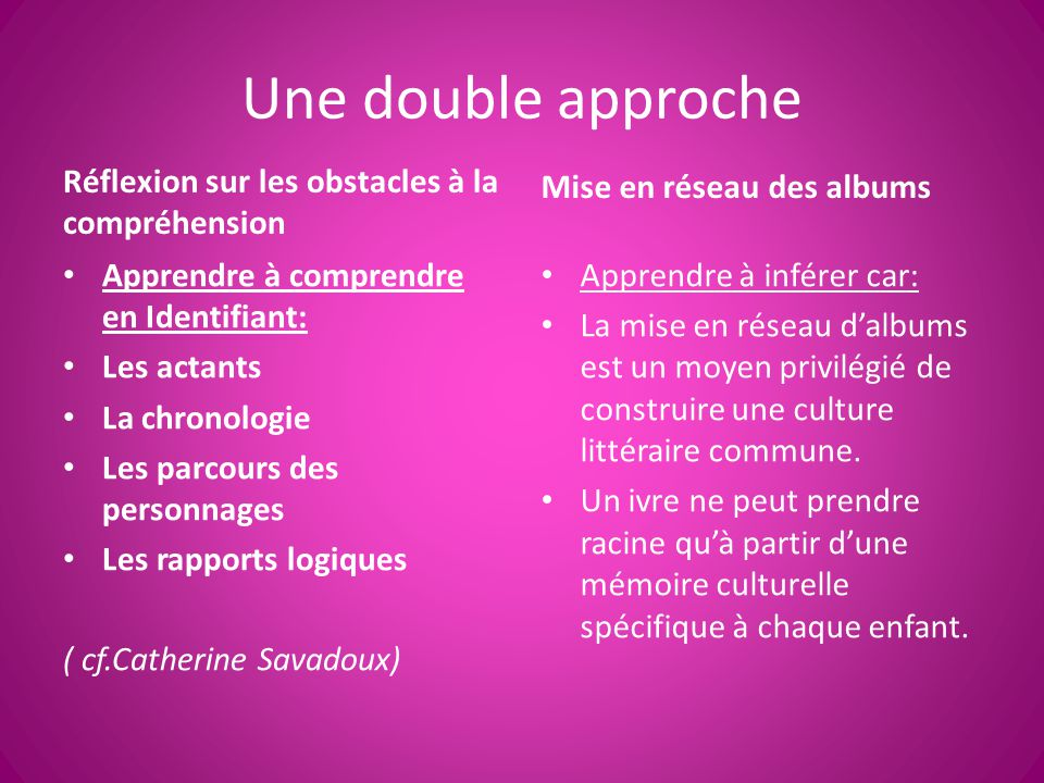 Une double approche Mise en réseau des albums