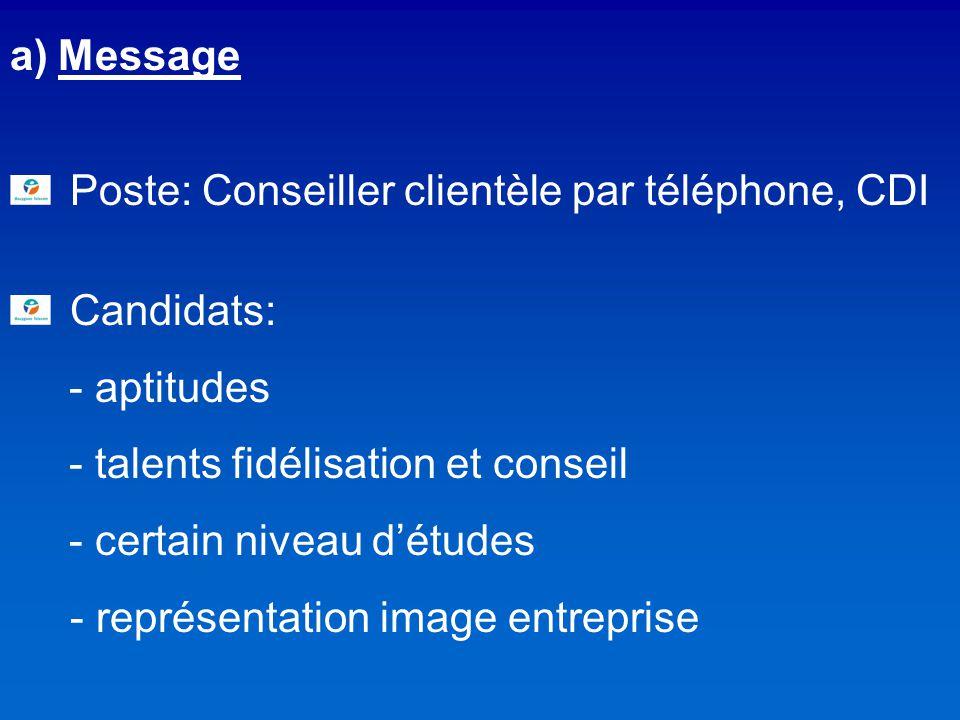 Message Poste: Conseiller clientèle par téléphone, CDI. Candidats: - aptitudes. - talents fidélisation et conseil.