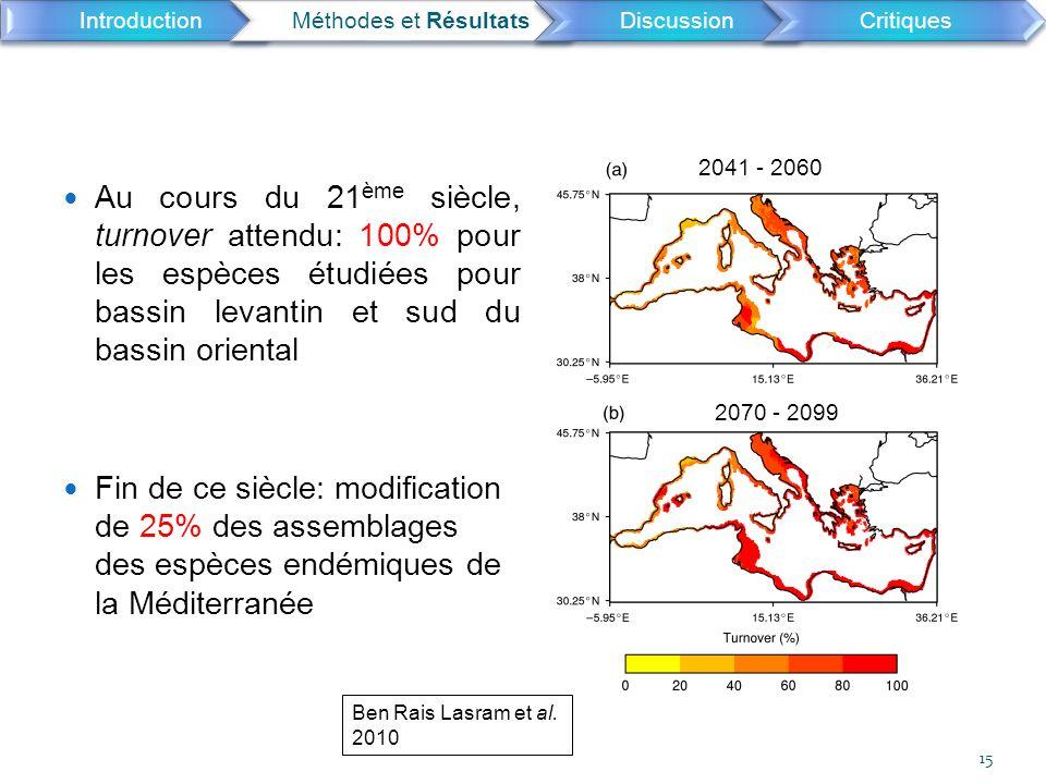 Introduction Méthodes et Résultats. Discussion. Critiques. 2041 - 2060.