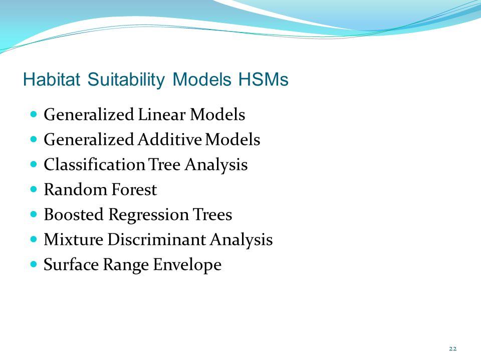Habitat Suitability Models HSMs