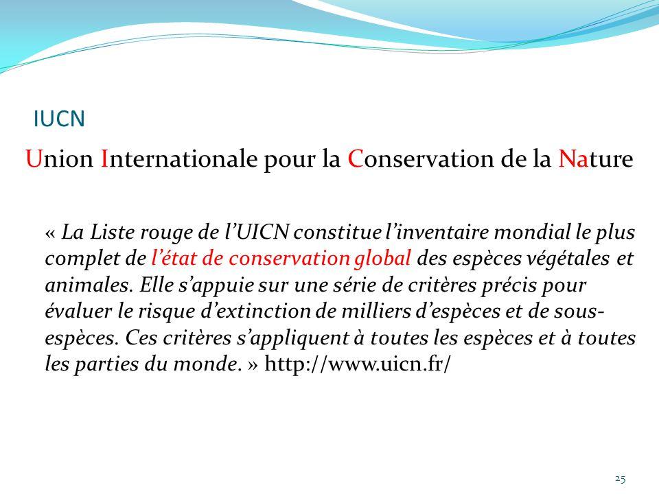 Union Internationale pour la Conservation de la Nature