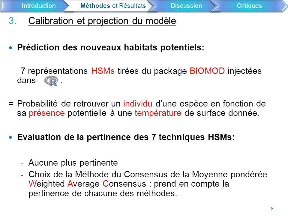3. Calibration et projection du modèle