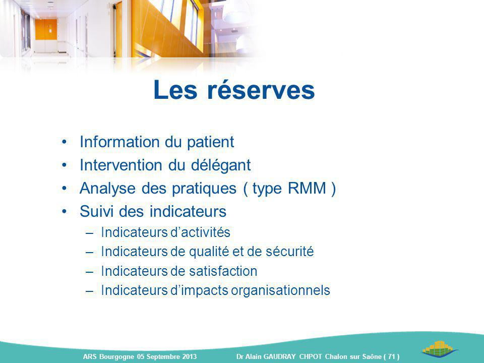 Les réserves Information du patient Intervention du délégant