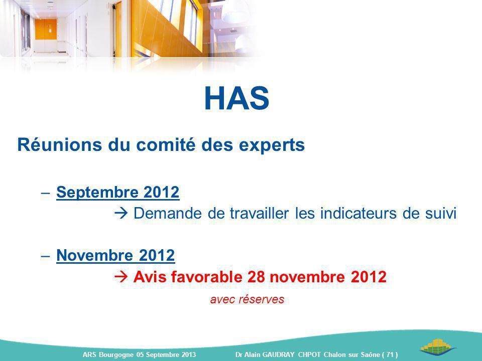 HAS Réunions du comité des experts Septembre 2012