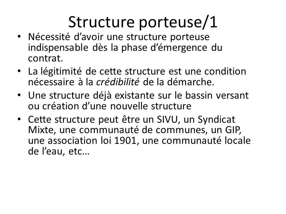 Structure porteuse/1 Nécessité d'avoir une structure porteuse indispensable dès la phase d'émergence du contrat.