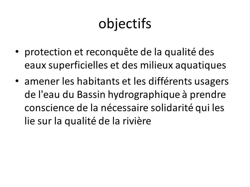 objectifs protection et reconquête de la qualité des eaux superficielles et des milieux aquatiques.