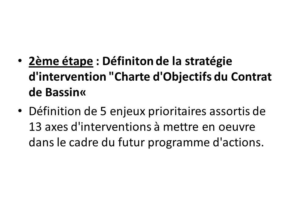 2ème étape : Définiton de la stratégie d intervention Charte d Objectifs du Contrat de Bassin«
