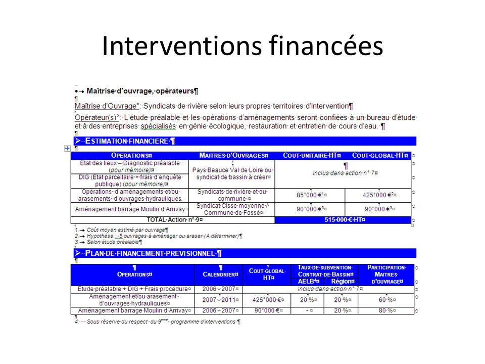 Interventions financées