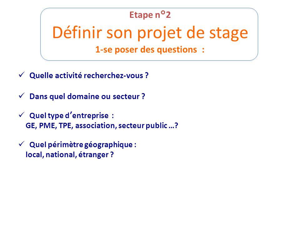 Etape n°2 Définir son projet de stage 1-se poser des questions :